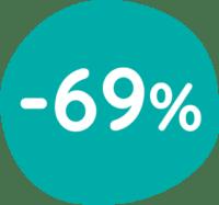 BT_PR_69_porcentaje